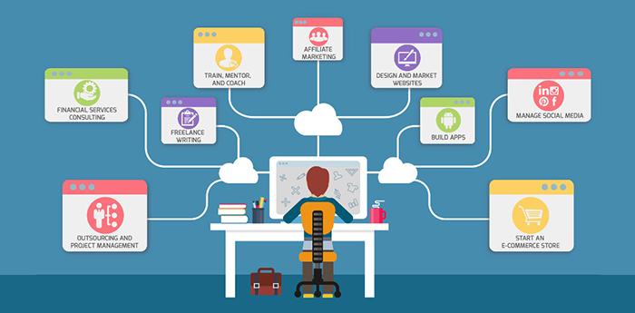Five Advantages Of Having An Online Business
